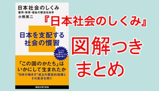 『日本社会のしくみ』の内容を図解つきで簡単にまとめてみた